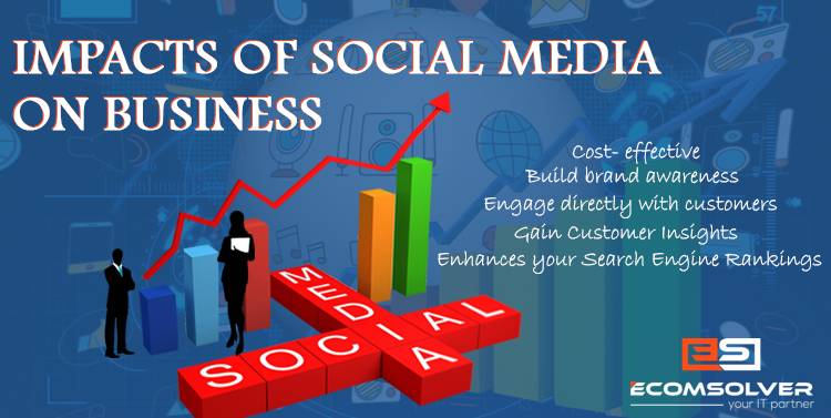 Impacts of Social Media on Business