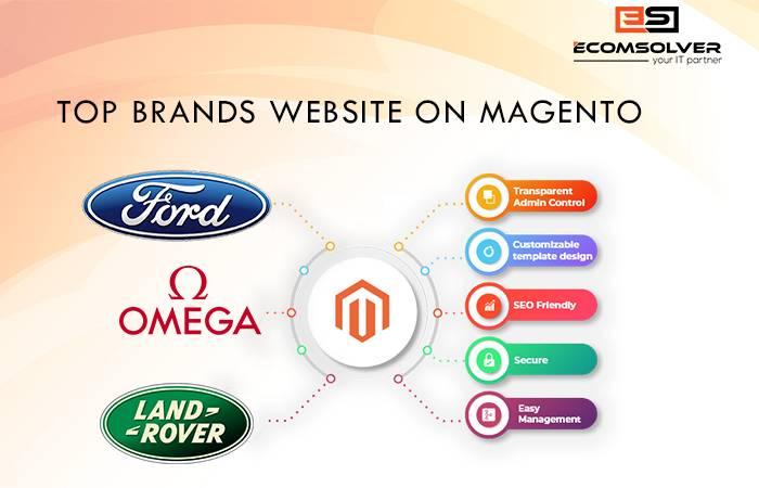 Why some of the Top Brands build their websites on Magento