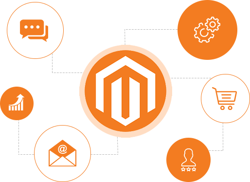 Hire Magento Developer