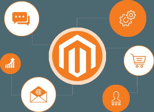 Key Benefits of using Magento development
