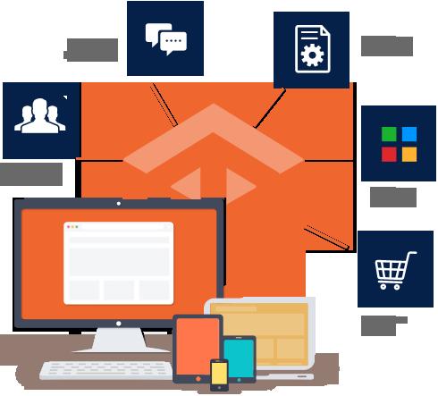 Our specialties in Magento Development