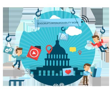 Key Benefits of using OpenCart development