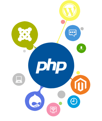 Key Benefits of using PHP development