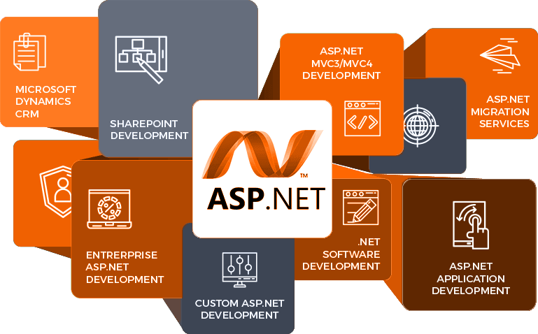 Key Benefits of using Asp.Net Development