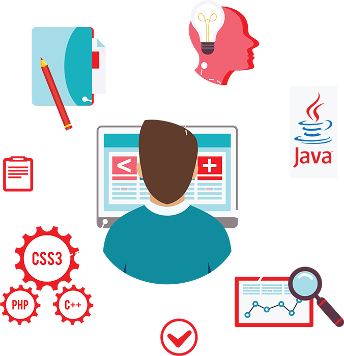 Key Benefits of using Java development